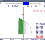 Atomiser RPMs warning